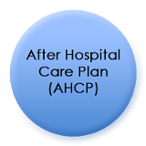 After Hospital Care Plan (AHCP)